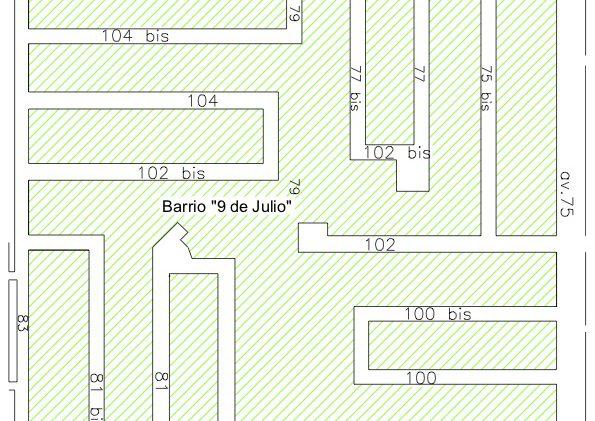 Zona Barrio 9 de Julio